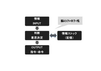 201304_inout_01